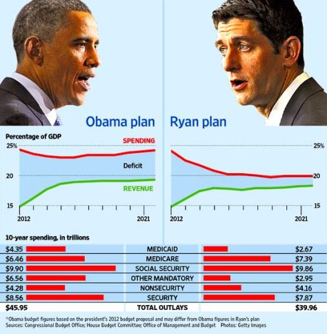 Image result for obamacare ryancare