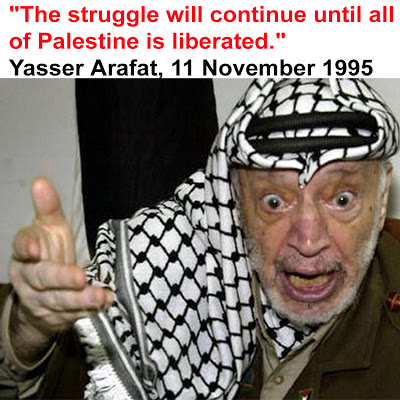 Image result for zionism colonialism in palestine arafat